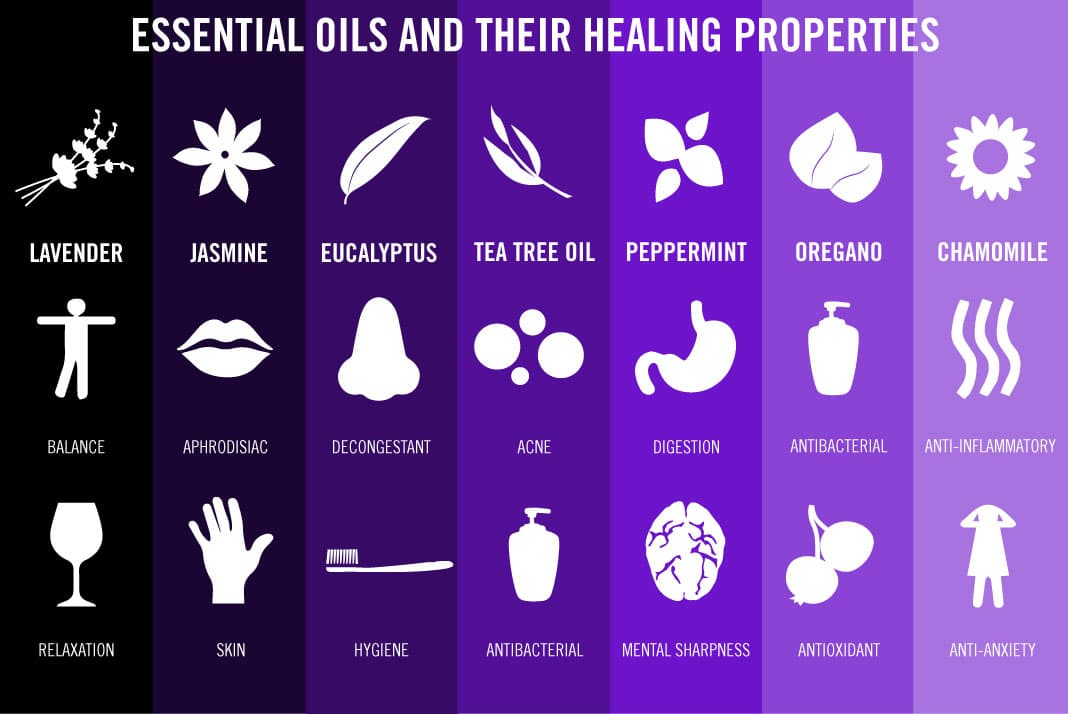 Essential Oils You Need This Workout Miracle