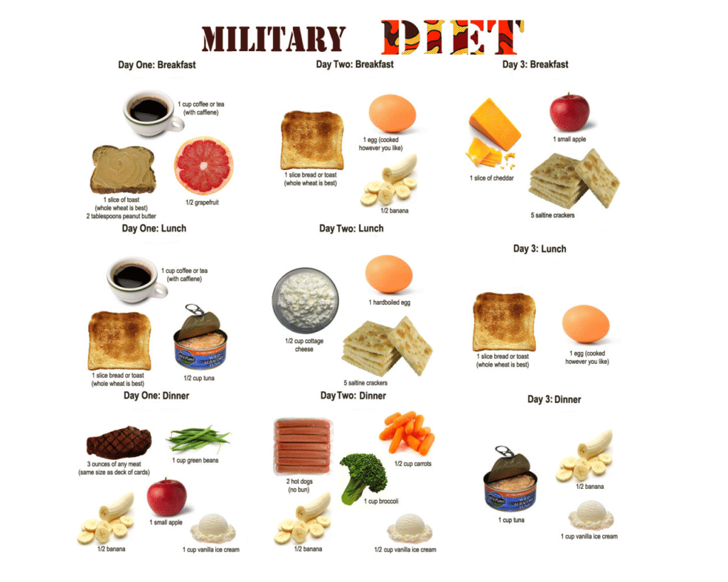 3 day military diet plan meals menu substitutes