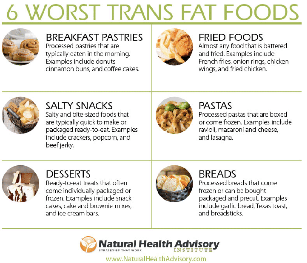 transfats and belly fat