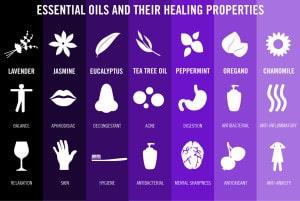 essential-oils-properties
