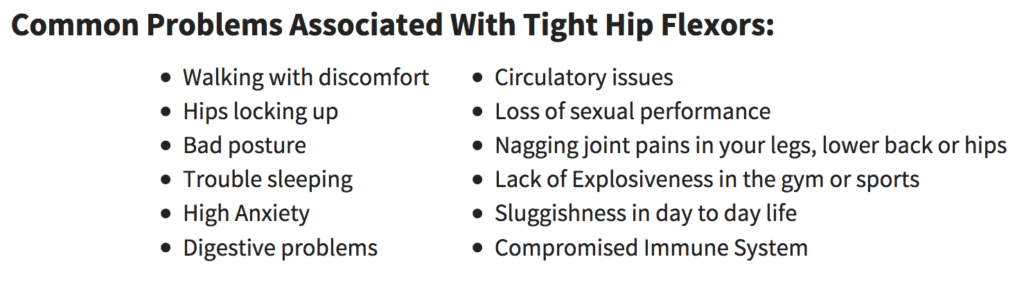 problems associated with tight hip flexors