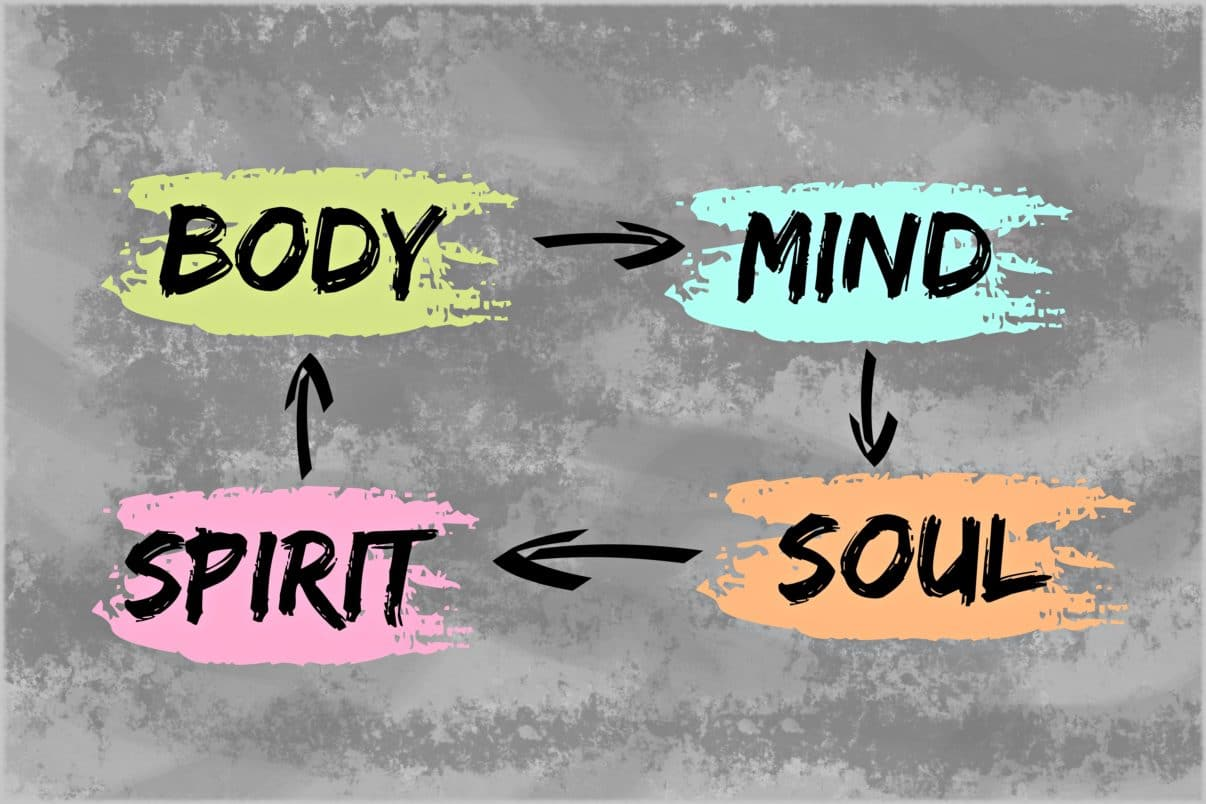 Body, mind, spirit, soul concept for a good life